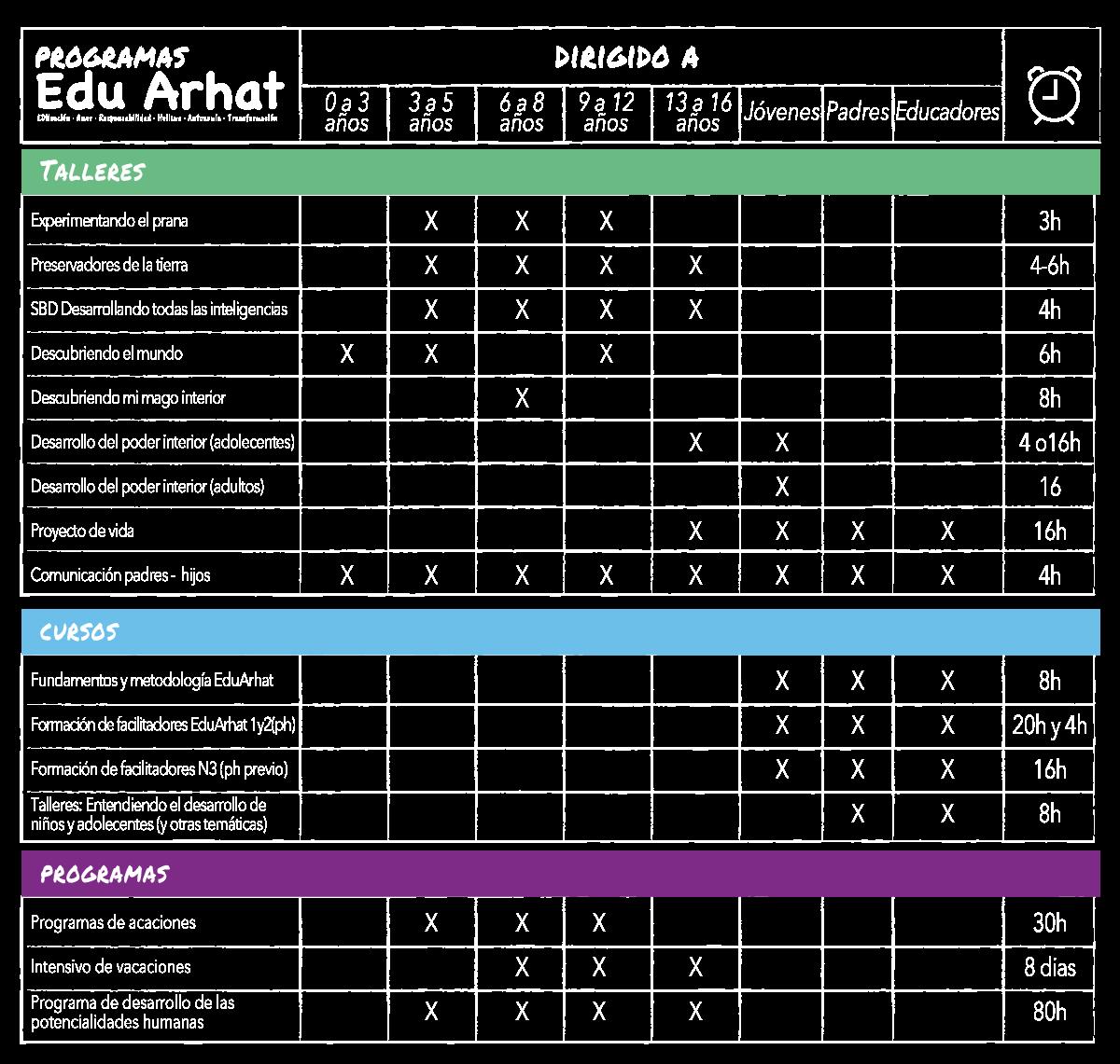 tabla-actividades